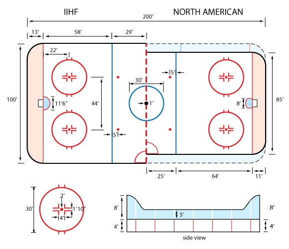 Backyard Ice Rink Size : Ice+Rink+Dimensions The NHL Needs to End Its Dead Puck Era  Jeff